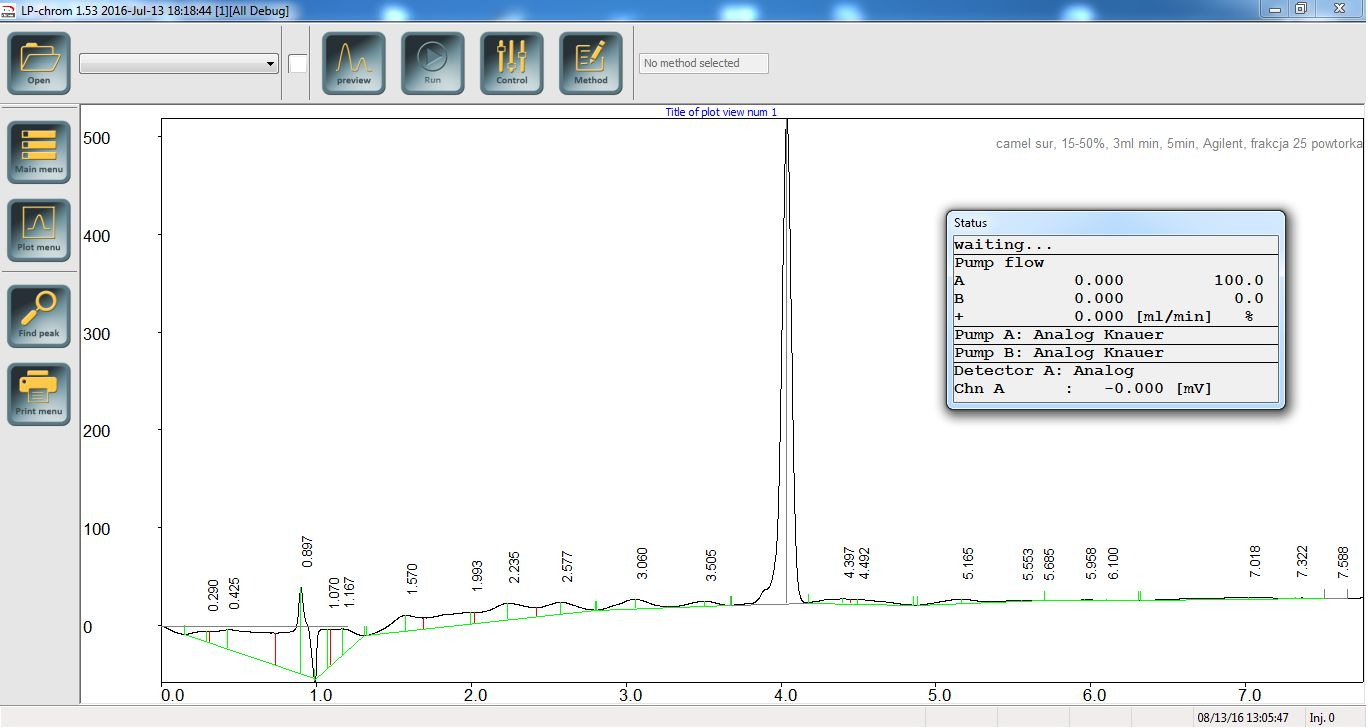 HPLC mainwindow