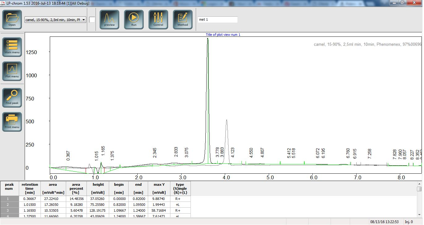 hplc software